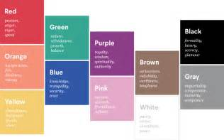 when did color start how do you choose colors for a healthcare logo 99designs