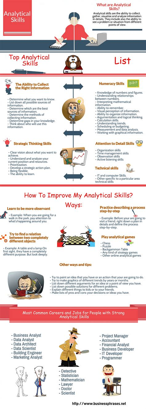thinking skills analytical critical and creative thinking