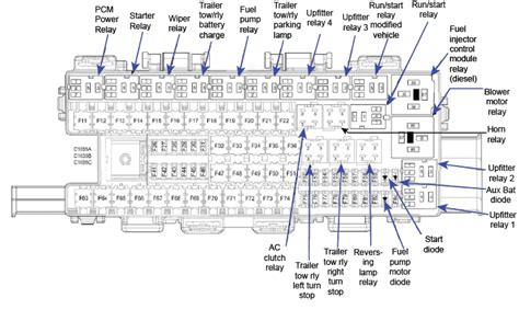 2012 Ford F150 Fuse Diagram Do You Want To Download