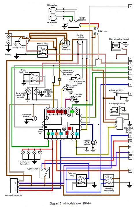 land rover defender td5 wiring diagram wiring diagram