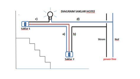 Saklar Hotel Tunggal jasa instalasi listrik cara instalasi saklar hotel