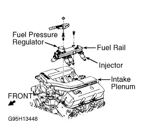 Gm 3 4l V6 Engine Diagram Gas Injuctor Downloaddescargar Com