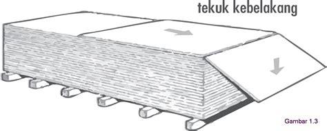 Kolam Terpal Bulat D1 T 12 tunas meranti cara memotong papan gypsum