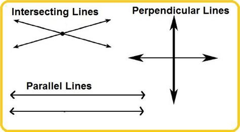 Shed Seven Parallel Lines by Intersecting Parallel And Perpendicular Lines Hs Math