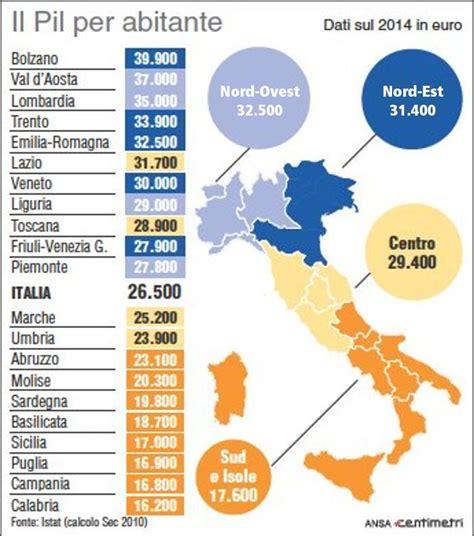prodotto interno lordo regioni italiane pil procapite al sud quasi la met 224 nord ovest la sta