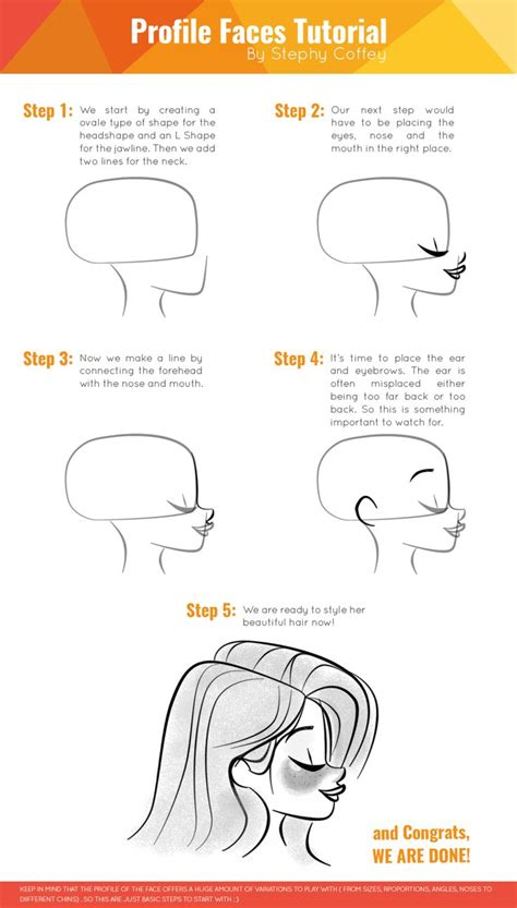 tutorial e design abb how to draw profile faces character design references