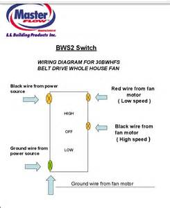 attic fan wiring diagram attic fan fuse small appliance wiring diagram attic fan safety