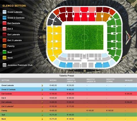 mappa juventus stadium ingressi juventus club lecco sito ufficiale