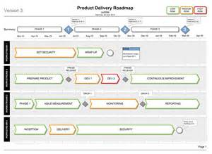 visio roadmap template product delivery plan roadmap template visio