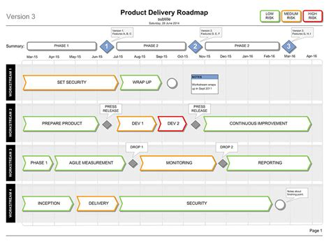 roadmap template visio visio roadmap template images