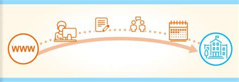 ufficio scolastico regione liguria ufficio scolastico regionale liguria sito istituzionale