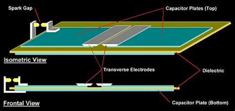 laser c section the professor s homebuilt lasers site tea nitrogen laser