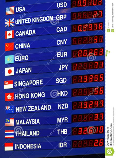 best foreign currency exchange rates foreign exchange rates today in chennai how to write a