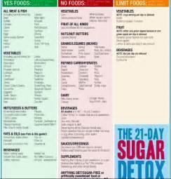 top diet foods sugar busters diet food list