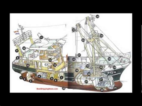 youtube different types of boats fishing boat fishing boat types of ships youtube