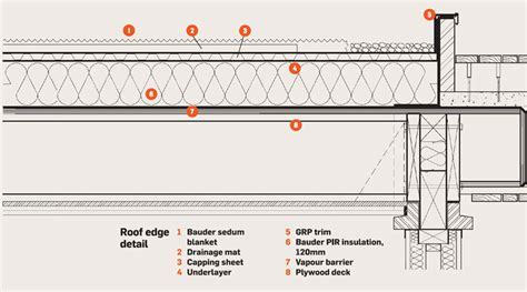 green roof wall section technology ac portfolio