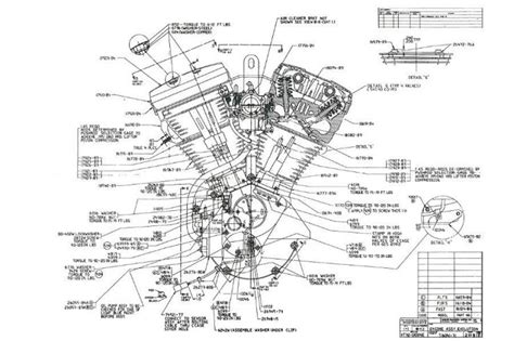 harley davidson engine diagram harley davidson big the evolution
