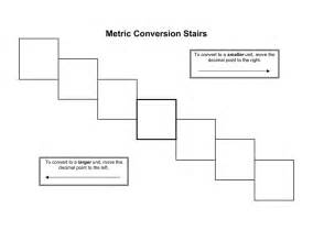 Stair Step Conversion Chart by Conversion Chart For Metric System Metric Conversion