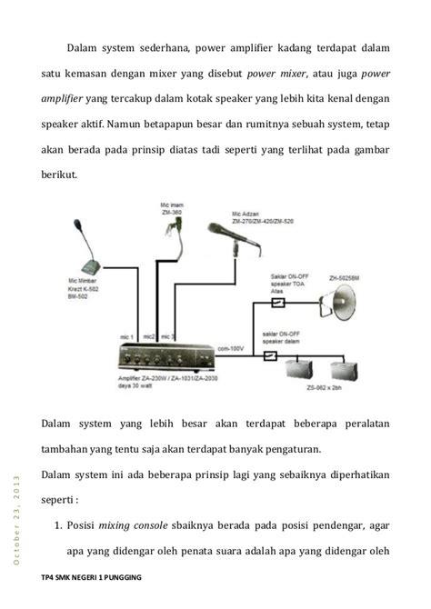 Mixer Audio Sederhana perangkat audio