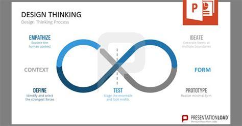 design thinking test 5 keywords of design thinking empathize define test