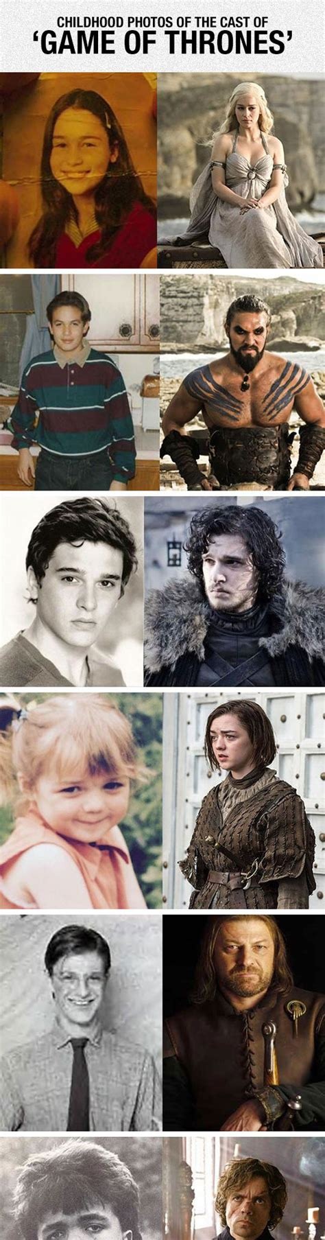 actor game game the young cast of game of thrones