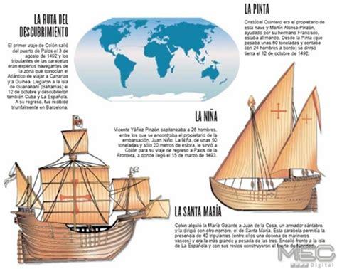 dibujos de cristobal colon y sus barcos los 3 barcos de cristobal colon imagui