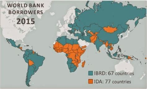 who owns the world bank the world bank has a conflict problem chris blattman