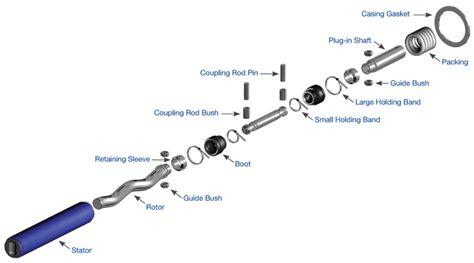House Plan Drawings Mono Universal Parts Mono Pumps Aust Pty Ltd