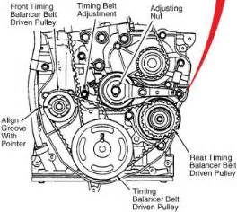 95 honda accord timing belt diagram 95 free engine image