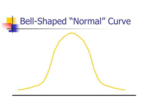 Ppt Statistics Lecture 3 Powerpoint Presentation Id Bell Curve Ppt