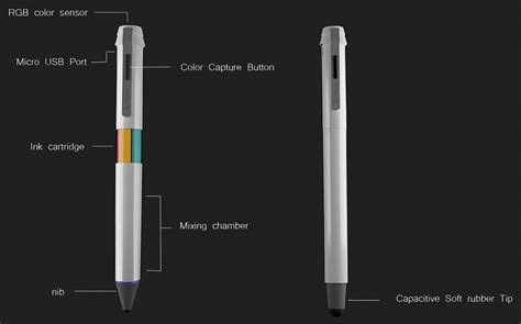 pen that scans color the scribble pen scans colors then reproduces them core77