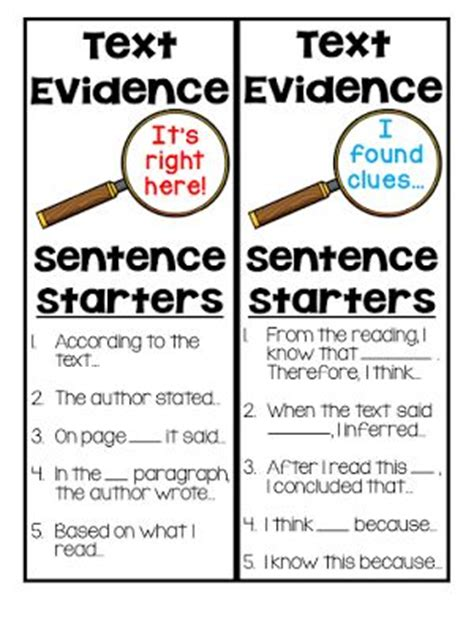 theme evidence definition a free text evidence lesson by crafting connections