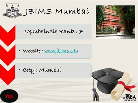 Top Ten Mba In India by Top Ten Mba Colleges In India Driverlayer Search Engine