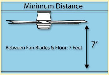 Distance Between Floor And Ceiling - ceiling fan size guide how to measure and size a fan for