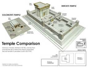 pin temple tabernacle floor plan on pinterest