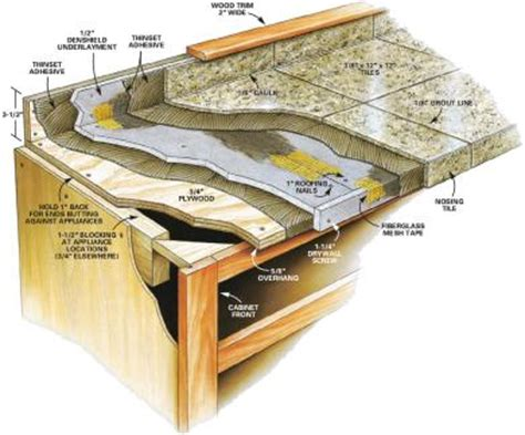 What Size Plywood For Granite Countertop by Granite Tile Countertop Underlayment Ceramic Tile Advice