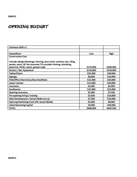 sle restaurant budget documents pdf best free