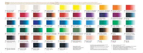 sennelier paint sticks heidelberg wholesalers