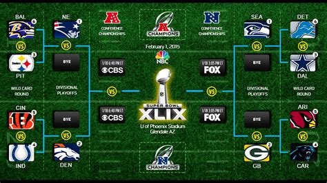nfl 2015 playoff predictions round 1 youtube