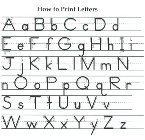 free printable print manuscript handwriting alphabet letter formation printables here is a diagram showing
