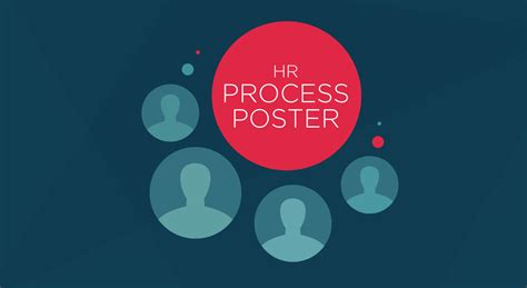 Hr The how to make an hr process poster infographic venngage