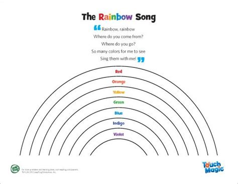 colors of the rainbow lyrics leapfrog the rainbow song encourage your child to find