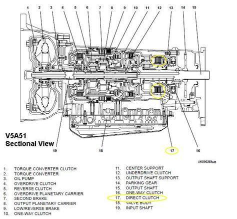 1999 mitsubishi galant wiring diagrams 1999 just another