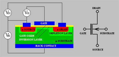 transistor mosfet wiki chapter 8 transistors analog devices wiki