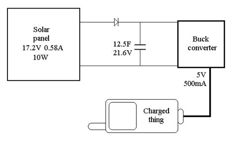 capacitor to charge cell phone solar capacitor charge converter with tl494