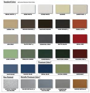 color of metals kynar series metal roof color chart colored metal roofs