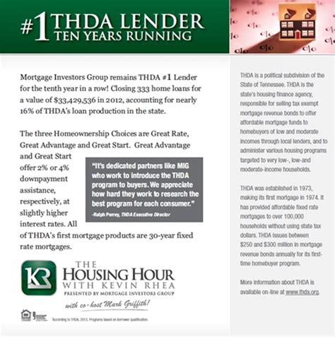 tennessee housing development agency tennessee housing development agency tennessee housing development agency