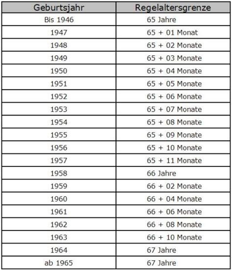 1952 geboren wann in rente die altersrente wann ist die regelaltersgrenze erreicht