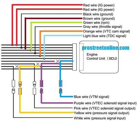 apexi rsm wiring diagram 24 wiring diagram images
