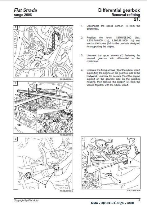 2012 fiat 500 wiring diagram subaru sti wiring diagram wiring diagram odicis fiat abarth fuse box auto wiring diagram abarth auto wiring diagram
